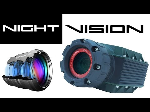 X27 HD Colour Night Vision - Behold The Future