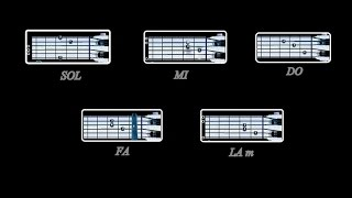 tutorial - acordes - tonos -  mi vicio mas grande - banda el recodo
