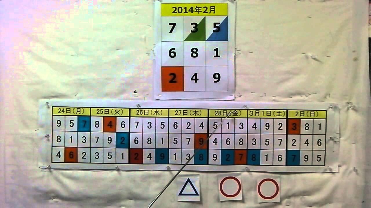 一白水星の 今週の運勢 2014年2月24日 2014年3月2日 Youtube