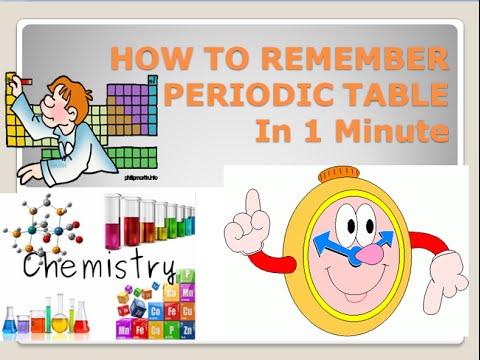 How to remember periodic table in one minute hindi youtube how to remember periodic table in one minute hindi urtaz Choice Image