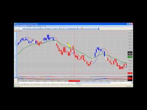 Emini Live Trading Room CFRN 6/7/2012 ES +6t YM +35t