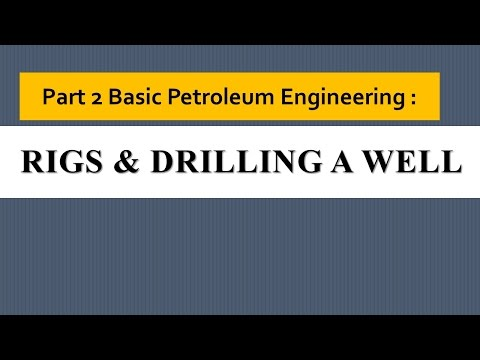 Part-2 Basic Petroleum Engineering : Rigs & Drilling a Oil Well