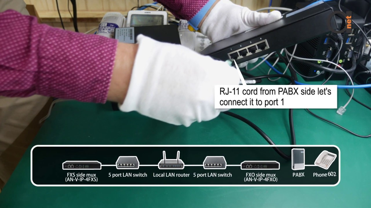 Download 4 x FXS/FXO POTS Telephone over IP / Ethernet / LAN converter set testing