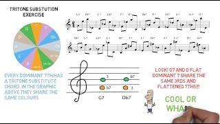 cycle 5 | dominant 7ths exercise | tritone workout/ free pdf