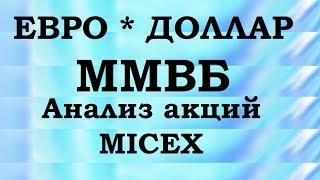 ММВБ, нефть, Доллар,РТС фьюч,палладий,золото,серебро,Сбербанк,Газпром, Новатэк,Северсталь,ГМК,Лукойл
