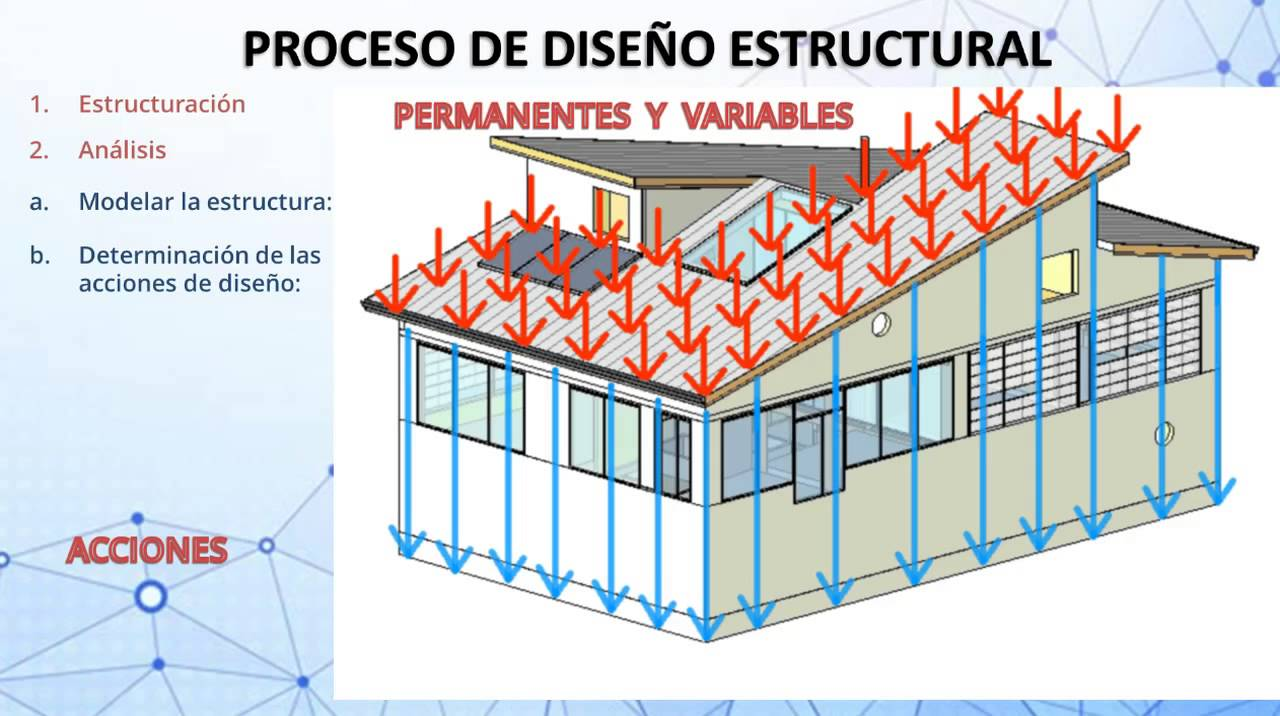 Proceso de Diseño Estructural - YouTube - photo#8