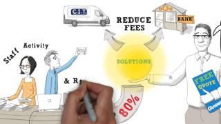 Introduction to Cash Management