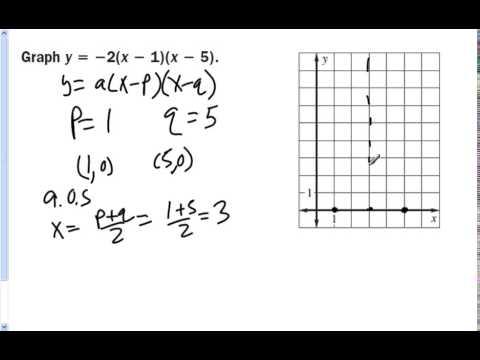 how to rewrite a quadratic equation in intercept form