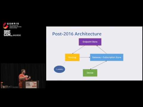 Building Real Time Infrastructure at Facebook - Facebook - SRECon2017