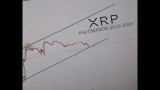 XRP In Train Track Mode, Altseason And Ripple