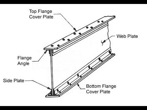 Design of Plate Girder (Bangla)