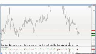 Обзор рынка на 19.09 Ртс, Си, Нефть, Сбер