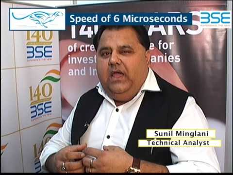 Sunil Minglani, Technical Analyst, Message to Investors