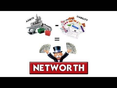 Net Worth & Cash Flow - Cardone Zone