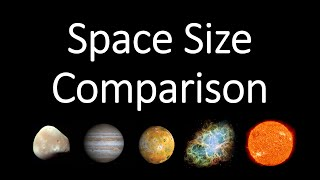 Space Size Comparison UPDATED 2015-2016