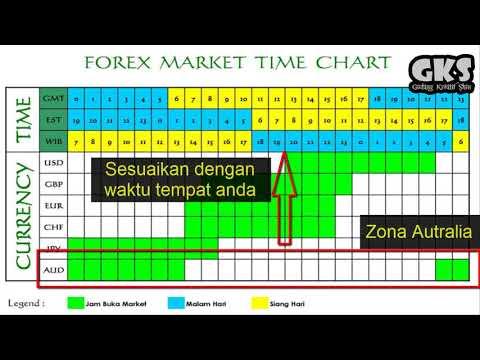 tips forex harian untuk berdagang perdagangan opsi gs