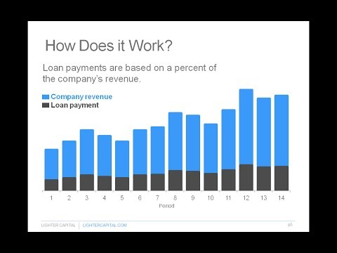 Webinar: Revenue-Based Financing  How Does it Work and Who Is it For?