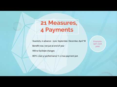 TP Academy - Performance Incentive Payments in HMSA's Payment Transformation Program