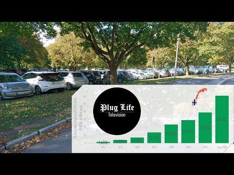 Plug Life Television Episode 6: Norway's EV Success Story
