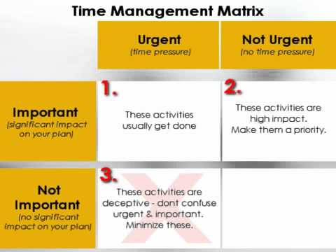 What Stephen Covey Taught Me About Time Management Mp4