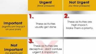 What Stephen R. Covey Taught Me About Time Management.mp4