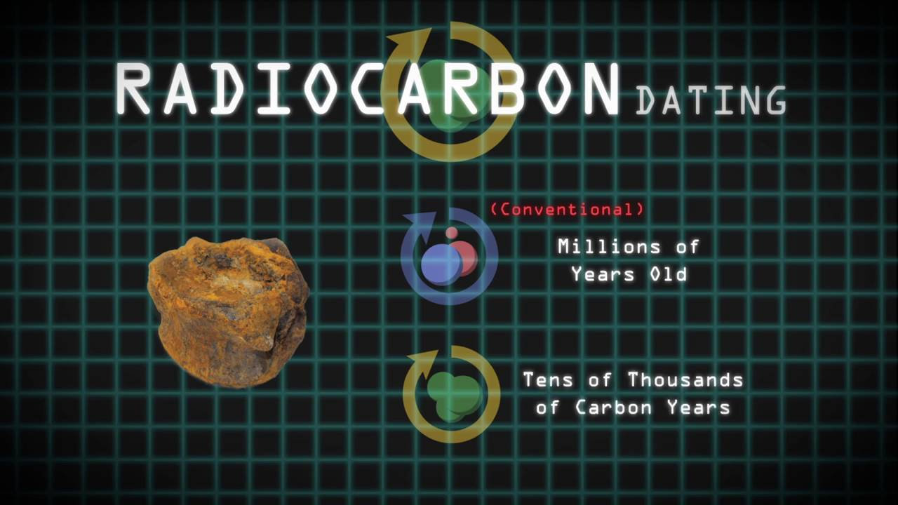 How Does Carbon Dating Work Youtube