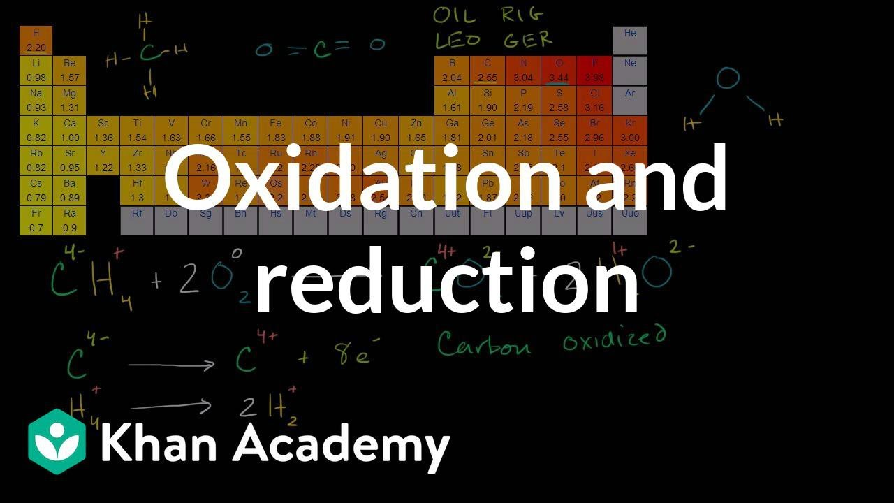 Introduction To Redox Reactions