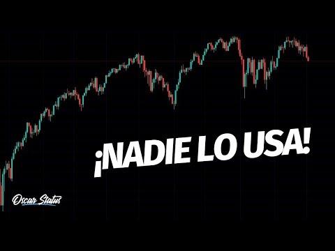 lineas-de-velocidad-en-tu-análisis-técnico-para-llevar-tu-trading-al-siguiente-nivel-curso-trading