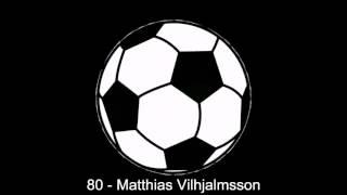 12.05.2016: Start - Rosenborg (0 - 2)