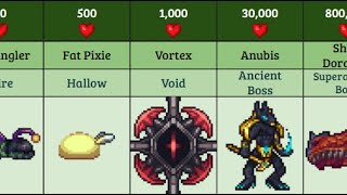 Terraria Modded Enemies Health Comparison (Ancients Awakened mod)