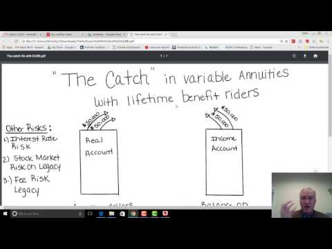 """The Catch"" with Variable Annuities with income riders"