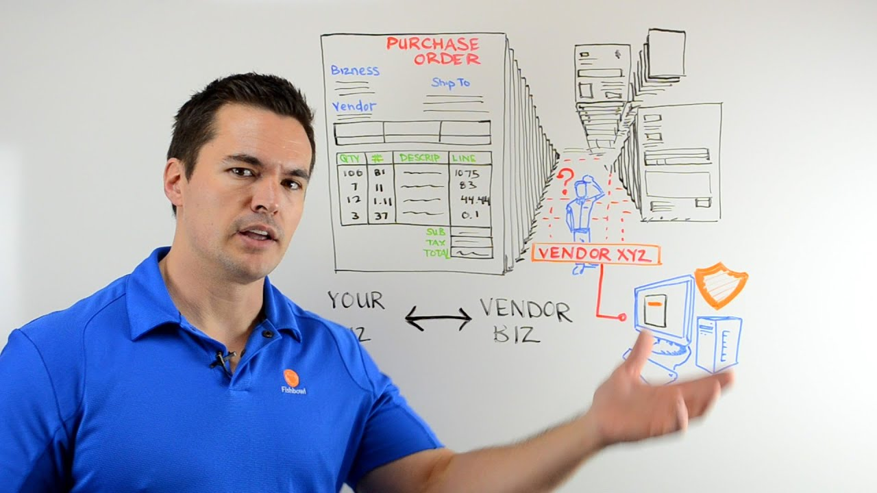 Download Purchase Orders - Whiteboard Wednesday