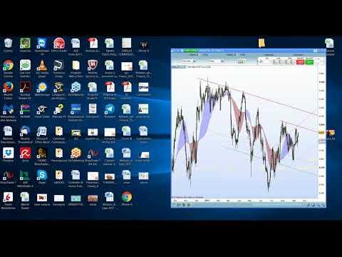 Spread trading: come sfruttare la correlazione tra Oil Brent e Oil US