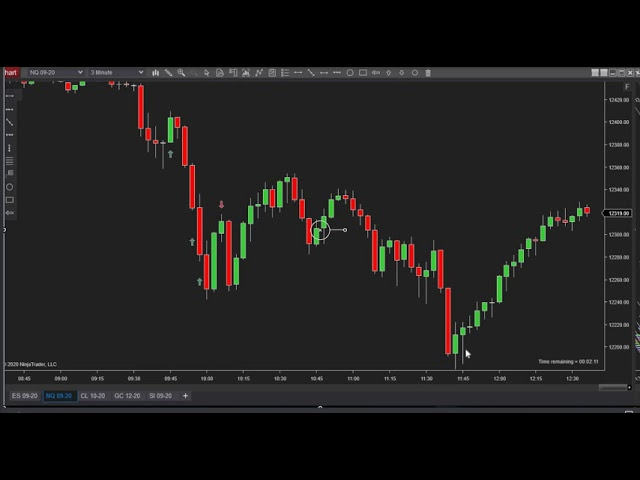 090220 -- Daily Market Review ES CL NQ - Live Futures Trading Call Room