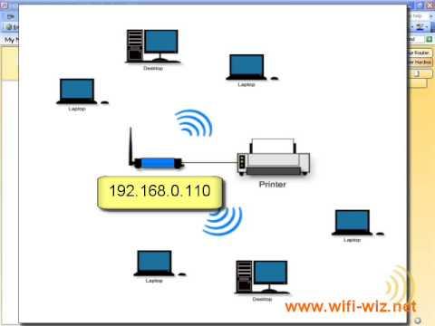 Wireless Networking Hardware - Print Servers