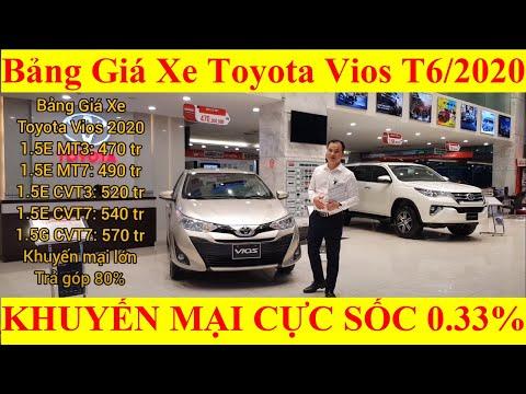 ✅Bảng Giá Xe Toyota Vios 2020 Cập Nhật Mới Nhất 02/06/2020 Khuyến Mại Lớn Trả Góp Từ 150 Triệu 0,33%