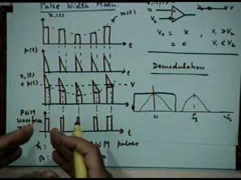 Lecture - 39 Pulse Modulation Schemes - PWM and PPM