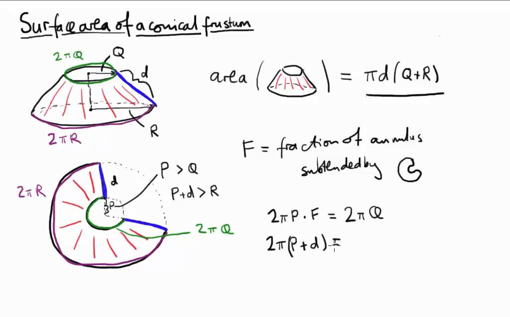 Surface area of a frustum youtube for Truncated cone template