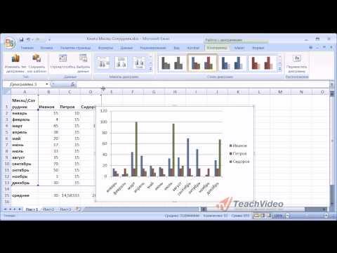 Как создать диаграмму в Excel?