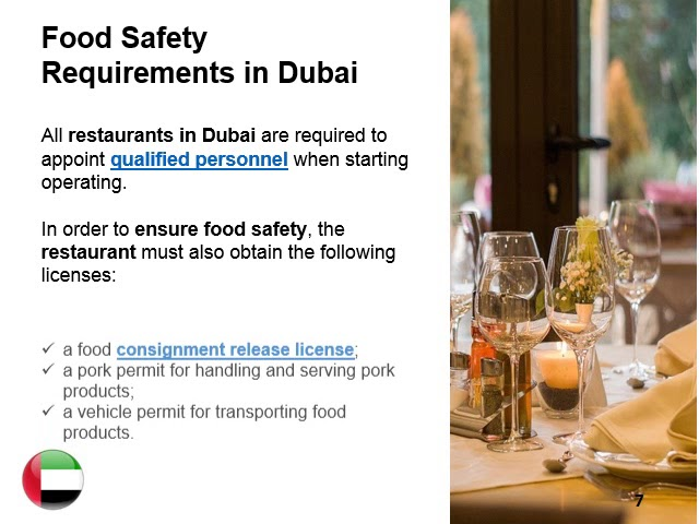 Open a Restaurant in Dubai