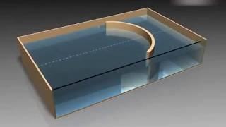 Su Dalgalarının Yansıması   Fizik Animasyon Mirror of Water Waves   Physics Animationwww MP3Fiber co