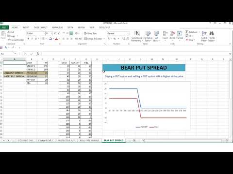 Understanding derivative Strategies using options: Setting and simulating covered call using excel