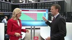 Börseneinstieg besser nicht zur Monatsmitte – n-tv Zertifikate vom 02.11.2018