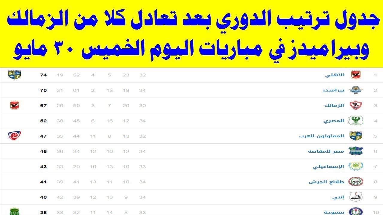 جدول ترتيب الدوري المصري بعد مباريات الزمالك وبيراميدز اليوم الخميس 30 مايو