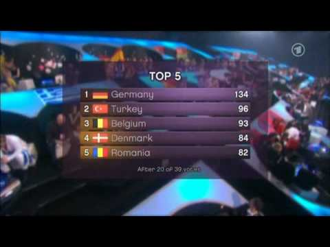 "ESC 2010  Lena Meyer-Landrut ""Satellite"" + Punktevergabe *Finale* // HQ"