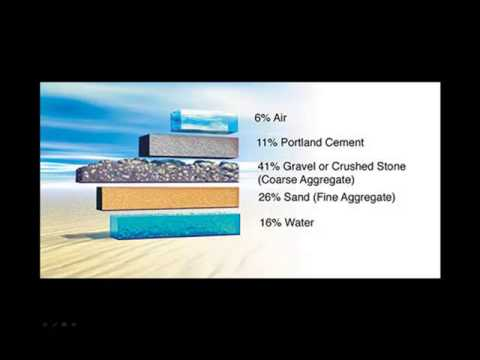 b class 11 lecture part 1 112509 - concrete construction