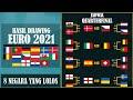 HASIL DRAWING DAN JADWAL 8 BESAR EURO 2021