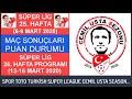 S�per l�g 25 hafta ma� sonu�lari puan durumu 26 hafta programi 19 20 turkish super league week 25 mp3