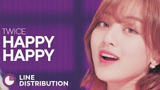 Gambar cover TWICE - Happy Happy | Line Distribution