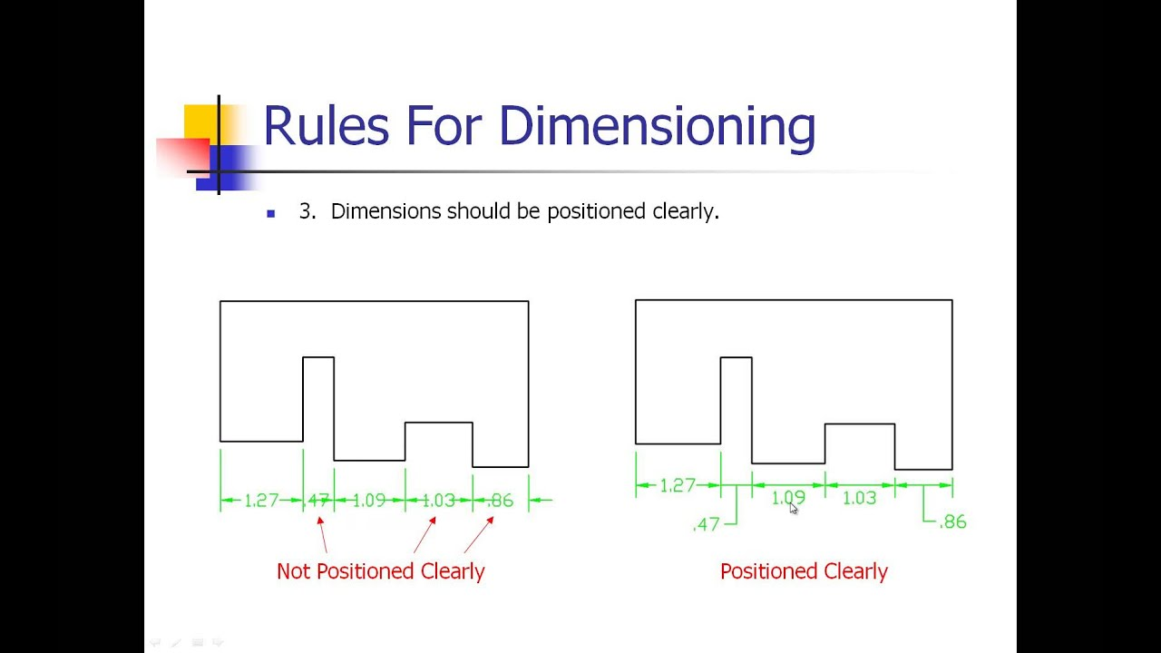 Rules for dimensioning mechanical drawings youtube malvernweather Gallery
